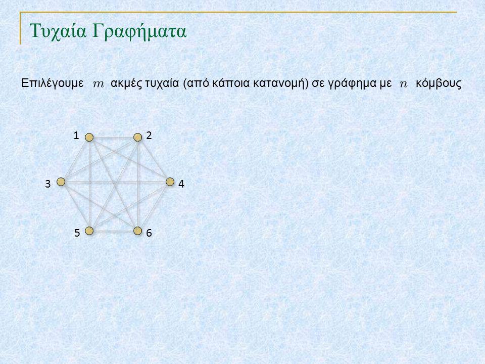 Τυχαία Γραφήματα TexPoint fonts used in EMF.