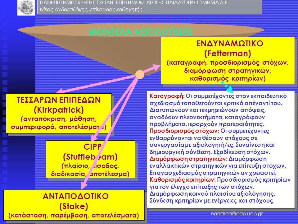ΜΟΝΤΕΛΑ ΑΞΙΟΛΟΓΗΣΗΣ ΤΕΣΣΑΡΩΝ ΕΠΙΠΕΔΩΝ (Kirkpatrick) (ανταπόκριση, μάθηση, συμπεριφορά, αποτελέσματα) ΤΕΣΣΑΡΩΝ ΕΠΙΠΕΔΩΝ (Kirkpatrick) (ανταπόκριση, μάθηση, συμπεριφορά, αποτελέσματα) CIPP (Stufflebeam) (πλαίσιο, είσοδος, διαδικασία, αποτέλεσμα) CIPP (Stufflebeam) (πλαίσιο, είσοδος, διαδικασία, αποτέλεσμα) ΕΝΔΥΝΑΜΩΤΙΚΟ (Fetterman) (καταγραφή, προσδιορισμός στόχων, διαμόρφωση στρατηγικών, καθορισμός κριτηρίων) ΕΝΔΥΝΑΜΩΤΙΚΟ (Fetterman) (καταγραφή, προσδιορισμός στόχων, διαμόρφωση στρατηγικών, καθορισμός κριτηρίων) ΠΑΝΕΠΙΣΤΗΜΙΟ ΚΡΗΤΗΣ-ΣΧΟΛΗ ΕΠΙΣΤΗΜΩΝ ΑΓΩΓΗΣ-ΠΑΙΔΑΓΩΓΙΚΟ ΤΜΗΜΑ Δ.Ε.