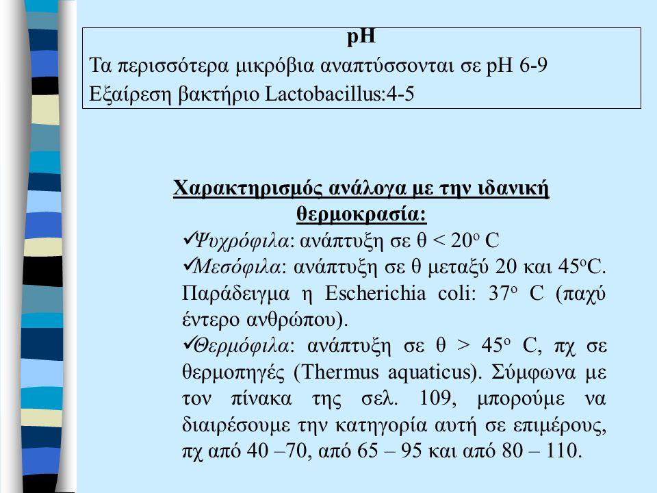 Χαρακτηρισμός ανάλογα με την ιδανική θερμοκρασία: Ψυχρόφιλα: ανάπτυξη σε θ < 20 ο C Μεσόφιλα: ανάπτυξη σε θ μεταξύ 20 και 45 ο C. Παράδειγμα η Escheri