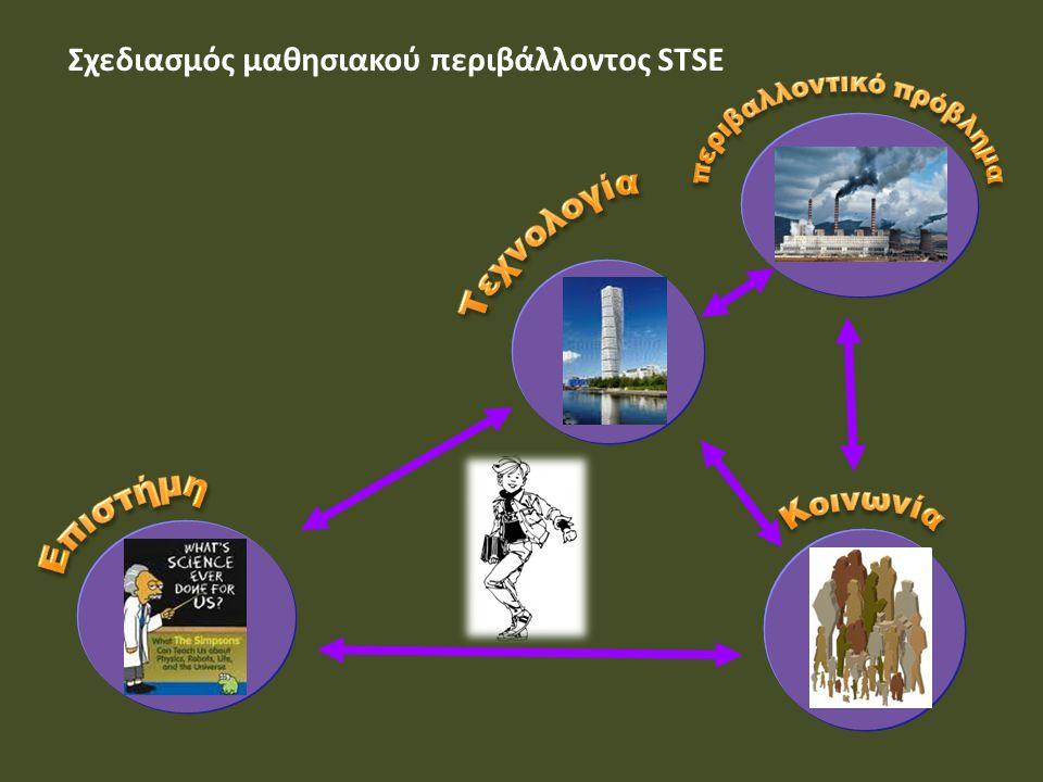 Σχεδιασμός μαθησιακού περιβάλλοντος STSE