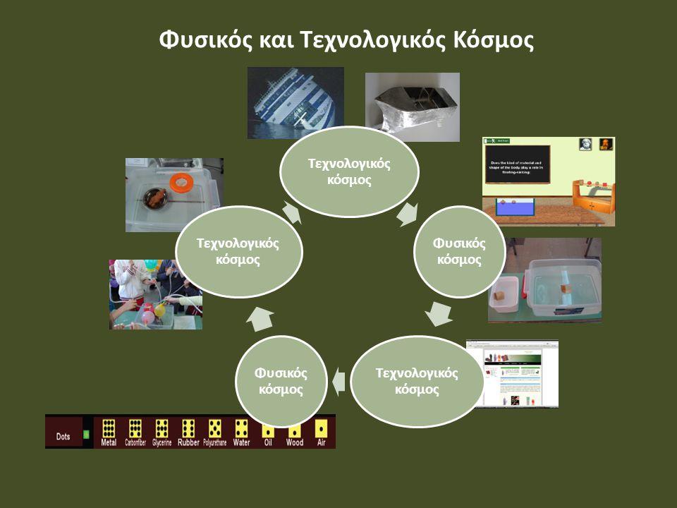 Φυσικός και Τεχνολογικός Κόσμος Τεχνολογικός κόσμος Φυσικός κόσμος Τεχνολογικός κόσμος Φυσικός κόσμος Τεχνολογικός κόσμος
