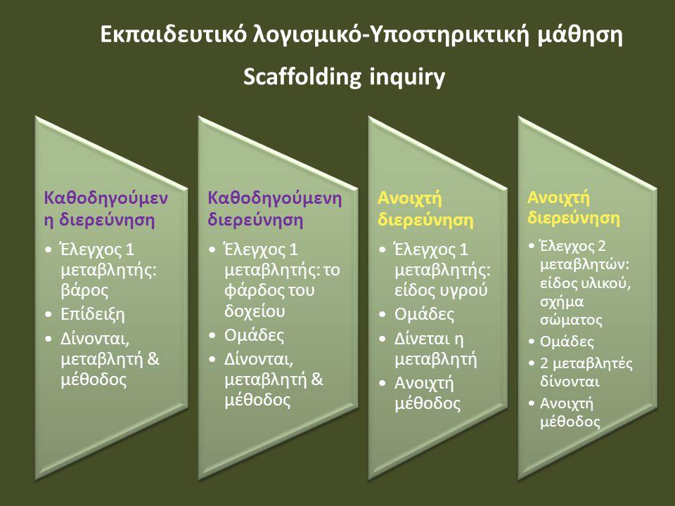 Εκπαιδευτικό λογισμικό-Υποστηρικτική μάθηση Καθοδηγούμεν η διερεύνηση Έλεγχος 1 μεταβλητής: βάρος Επίδειξη Δίνονται, μεταβλητή & μέθοδος Καθοδηγούμενη διερεύνηση Έλεγχος 1 μεταβλητής: το φάρδος του δοχείου Ομάδες Δίνονται, μεταβλητή & μέθοδος Ανοιχτή διερεύνηση Έλεγχος 1 μεταβλητής: είδος υγρού Ομάδες Δίνεται η μεταβλητή Ανοιχτή μέθοδος Ανοιχτή διερεύνηση Έλεγχος 2 μεταβλητών: είδος υλικού, σχήμα σώματος Ομάδες 2 μεταβλητές δίνονται Ανοιχτή μέθοδος Scaffolding inquiry