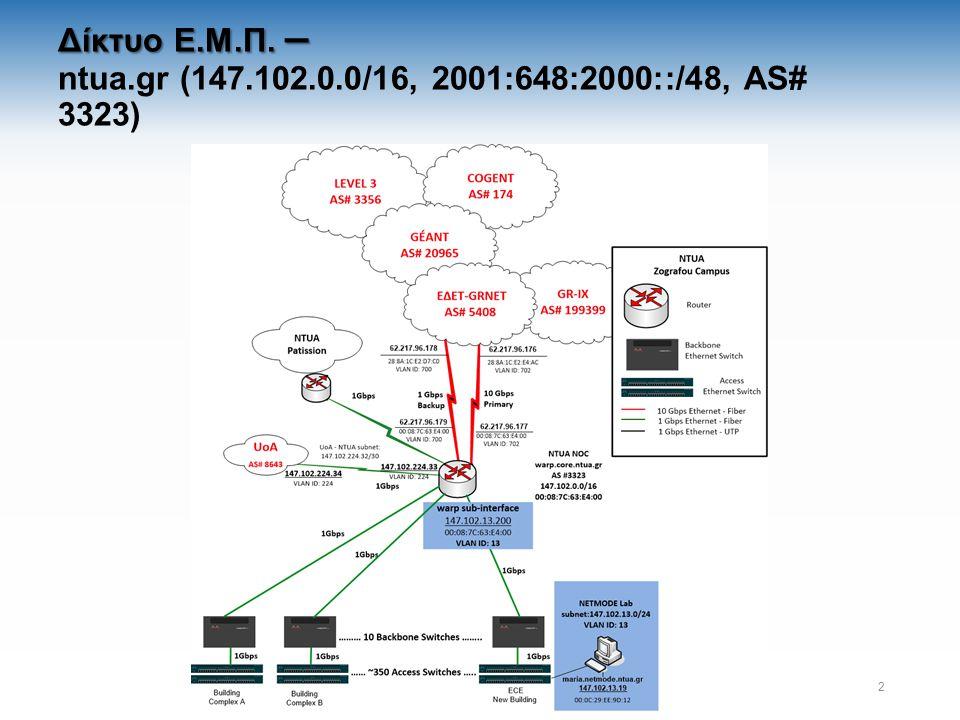 Δίκτυο Ε.Μ.Π. – Δίκτυο Ε.Μ.Π. – ntua.gr (147.102.0.0/16, 2001:648:2000::/48, AS# 3323) 2