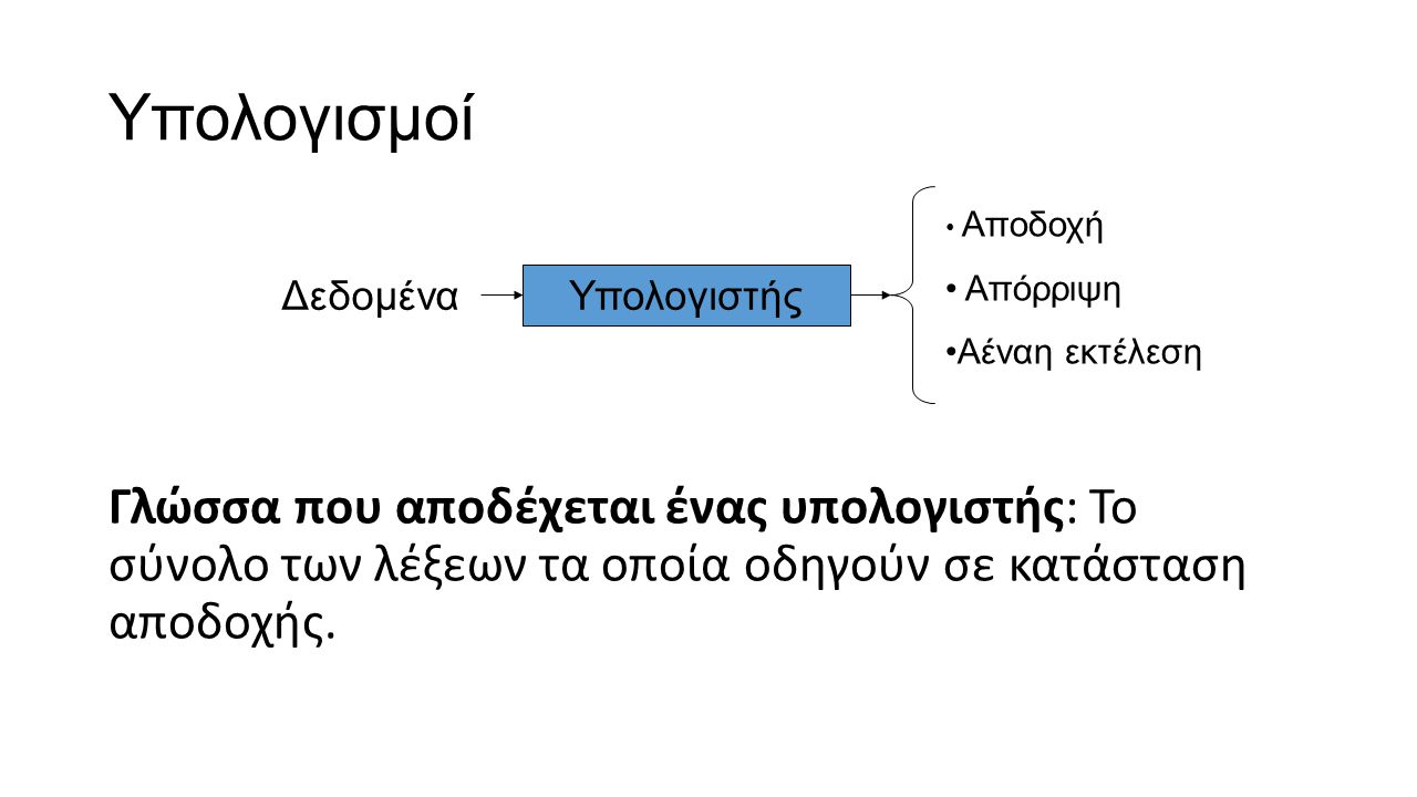 Υπολογισμοί Γλώσσα που αποδέχεται ένας υπολογιστής: Το σύνολο των λέξεων τα οποία οδηγούν σε κατάσταση αποδοχής.