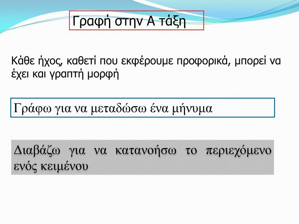 Γραφή στην Α τάξη Κάθε ήχος, καθετί που εκφέρουμε προφορικά, μπορεί να έχει και γραπτή μορφή Γράφω για να μεταδώσω ένα μήνυμα Διαβάζω για να κατανοήσω το περιεχόμενο ενός κειμένου