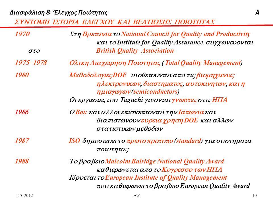 Διασφάλιση & 'Ελεγχος ΠοιότηταςΑ 2-3-2012  10   National Council for Qualit