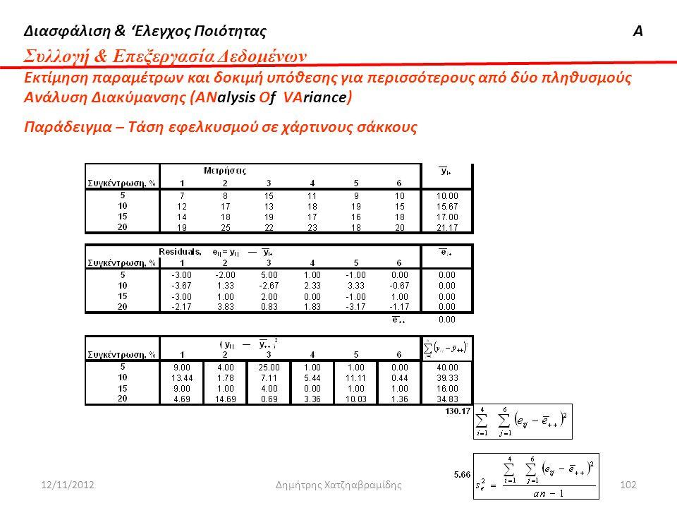 Διασφάλιση & 'Ελεγχος ΠοιότηταςΑ 12/11/2012Δημήτρης Χατζηαβραμίδης102 Συλλογή & Επεξεργασία Δεδομένων Εκτίμηση παραμέτρων και δοκιμή υπόθεσης για περι