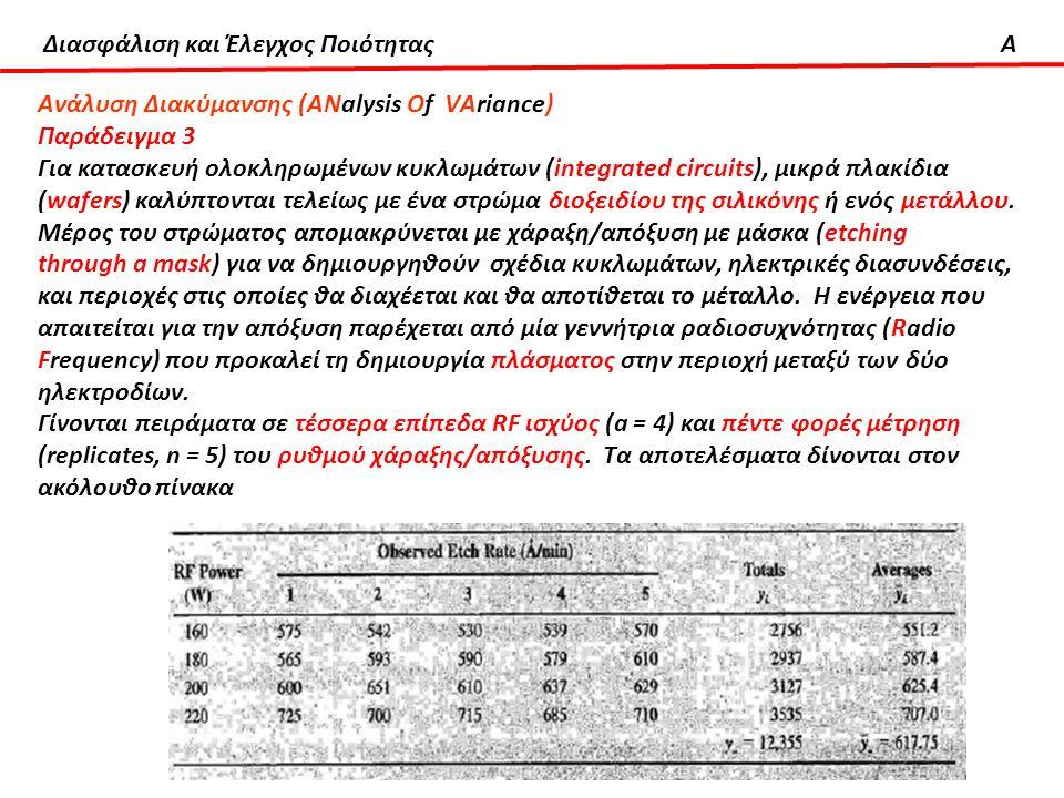 Διασφάλιση και Έλεγχος ΠοιότηταςA Ανάλυση Διακύμανσης (ΑΝalysis Οf VΑriance) Παράδειγμα 3 Για κατασκευή ολοκληρωμένων κυκλωμάτων (integrated circuits)