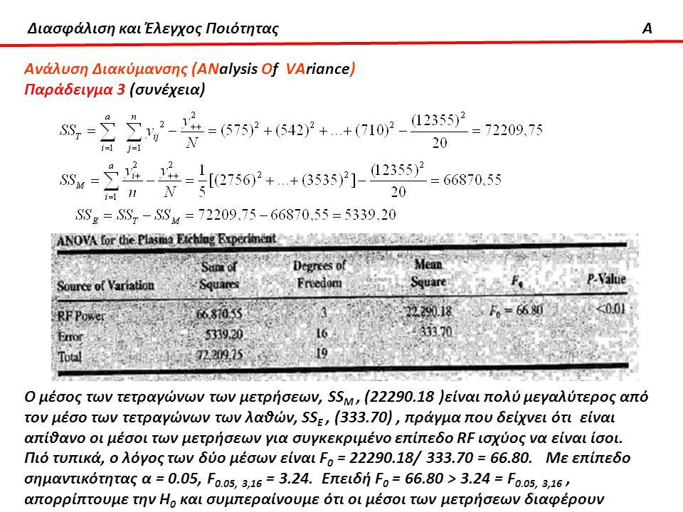 Διασφάλιση και Έλεγχος ΠοιότηταςA Ανάλυση Διακύμανσης (ΑΝalysis Οf VΑriance) Παράδειγμα 3 (συνέχεια) Ο μέσος των τετραγώνων των μετρήσεων, SS M, (2229