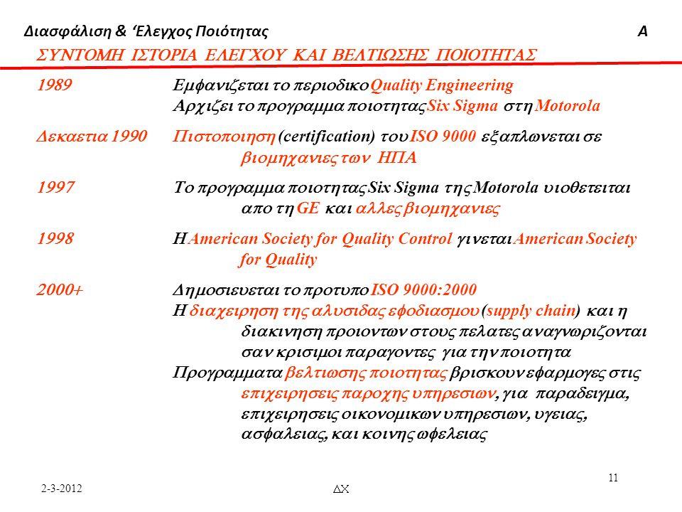 Διασφάλιση & 'Ελεγχος ΠοιότηταςΑ 2-3-2012  11   Quality Engineerin