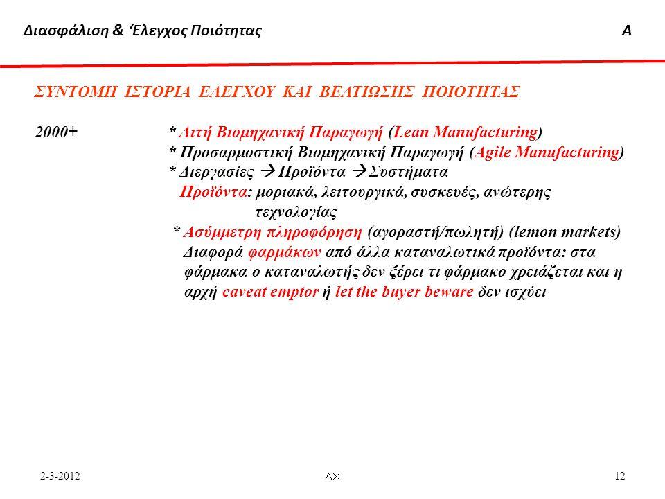 Διασφάλιση & 'Ελεγχος ΠοιότηταςΑ 2-3-2012  12 ΣΥΝΤΟΜΗ ΙΣΤΟΡΙΑ ΕΛΕΓΧΟΥ ΚΑΙ ΒΕΛΤΙΩΣΗΣ ΠΟΙΟΤΗΤΑΣ 2000+* Λιτή Βιομηχανική Παραγωγή (Lean Manufacturing)