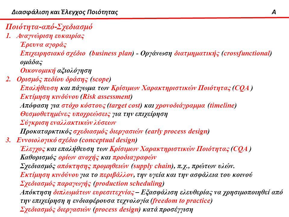 Διασφάλιση και Έλεγχος ΠοιότηταςA Ποιότητα-από-Σχεδιασμό 1.Αναγνώριση ευκαιρίας Έρευνα αγοράς Επιχειρησιακό σχέδιο (business plan) - Οργάνωση διατμημα