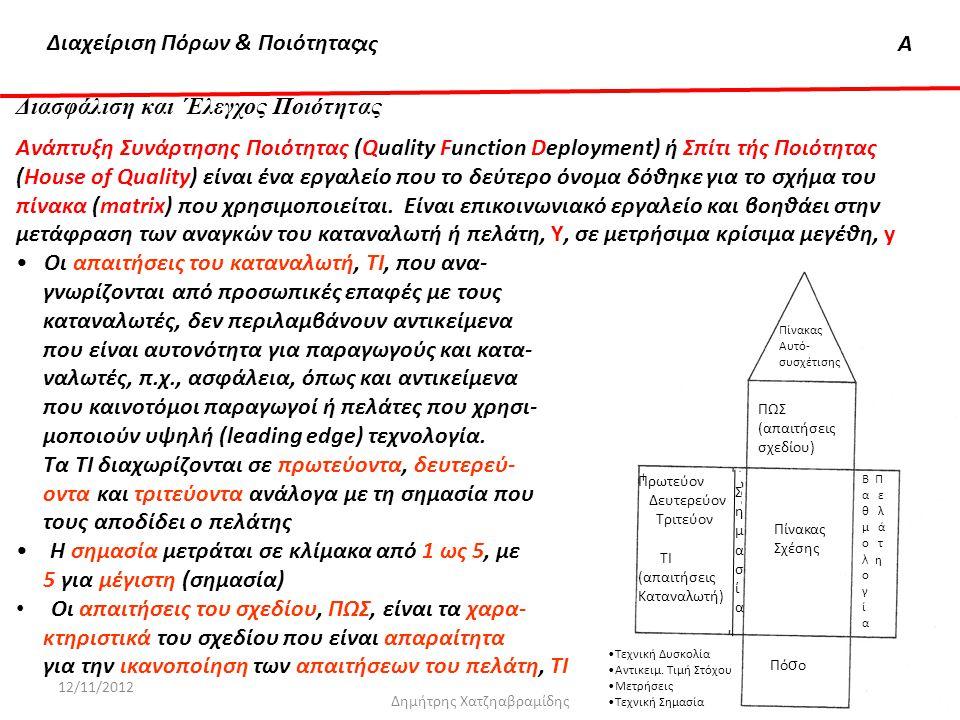 Διασφάλιση & 'Ελεγχος ΠοιότηταςΑ 12/11/2012 Δημήτρης Χατζηαβραμίδης 24 Διασφάλιση και ΄Ελεγχος Ποιότητας Ανάπτυξη Συνάρτησης Ποιότητας (Quality Functi