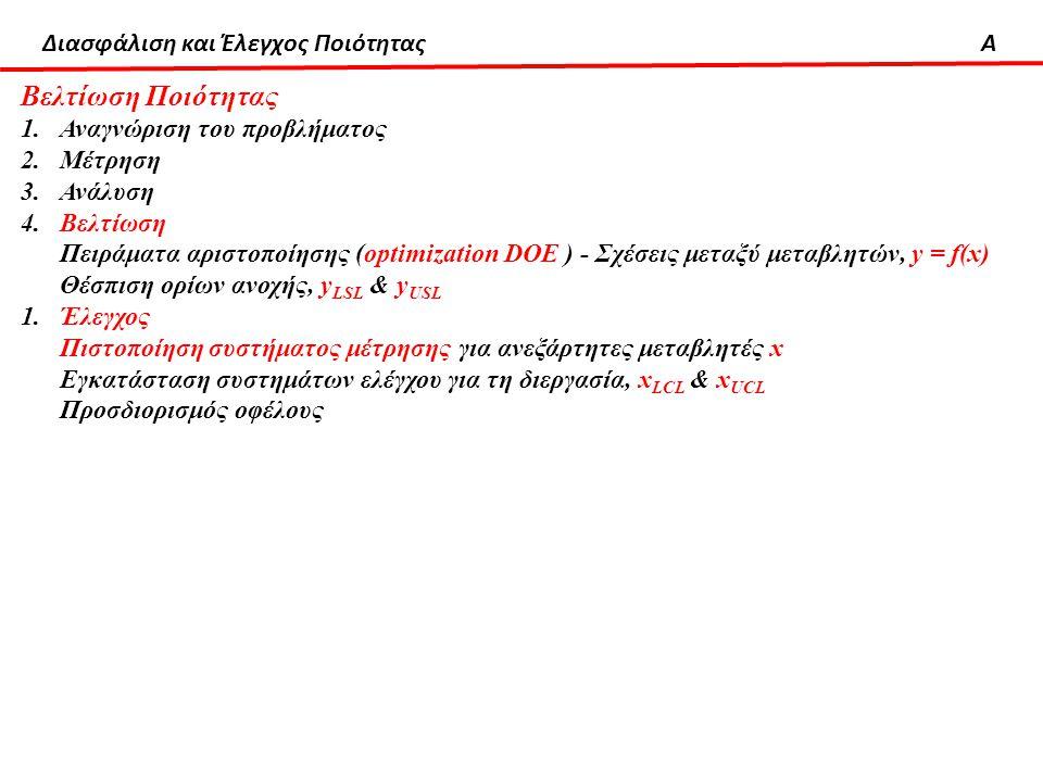 Διασφάλιση και Έλεγχος ΠοιότηταςA Βελτίωση Ποιότητας 1.Αναγνώριση του προβλήματος 2.Μέτρηση 3.Ανάλυση 4.Βελτίωση Πειράματα αριστοποίησης (optimization