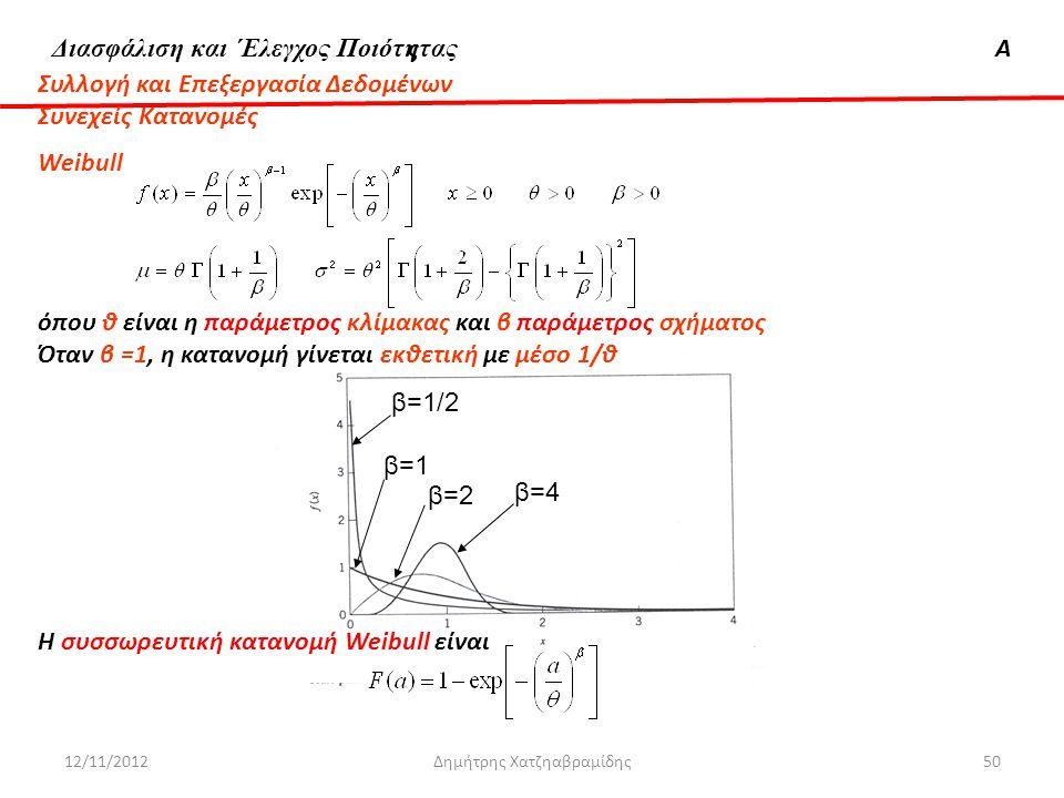 Διασφάλιση & 'Ελεγχος ΠοιότηταςΑ 12/11/2012Δημήτρης Χατζηαβραμίδης50 β=1 β=2 β=4 β=1/2 Συλλογή και Επεξεργασία Δεδομένων Συνεχείς Κατανομές Weibull όπ