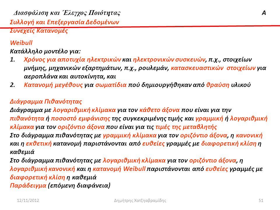 Διασφάλιση & 'Ελεγχος ΠοιότηταςΑ 12/11/2012Δημήτρης Χατζηαβραμίδης51 Συλλογή και Επεξεργασία Δεδομένων Συνεχείς Κατανομές Weibull Κατάλληλο μοντέλο γι