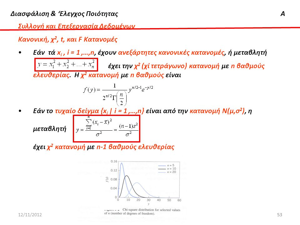 Διασφάλιση & 'Ελεγχος ΠοιότηταςΑ 12/11/2012Δημήτρης Χατζηαβραμίδης53Δημήτρης Χατζηαβραμίδης53 Συλλογή και Επεξεργασία Δεδομένων Κανονική, χ 2, t, και