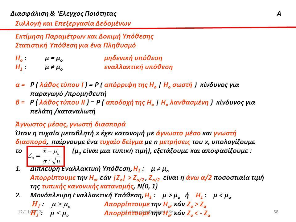 Διασφάλιση & 'Ελεγχος ΠοιότηταςΑ 12/11/2012ΔημηαβραμίδηςΔημήτρης Χατζηαβραμίδης Συλλογή και Επεξεργασία Δεδομένων Εκτίμηση Παραμέτρων και Δοκιμή Υπόθε