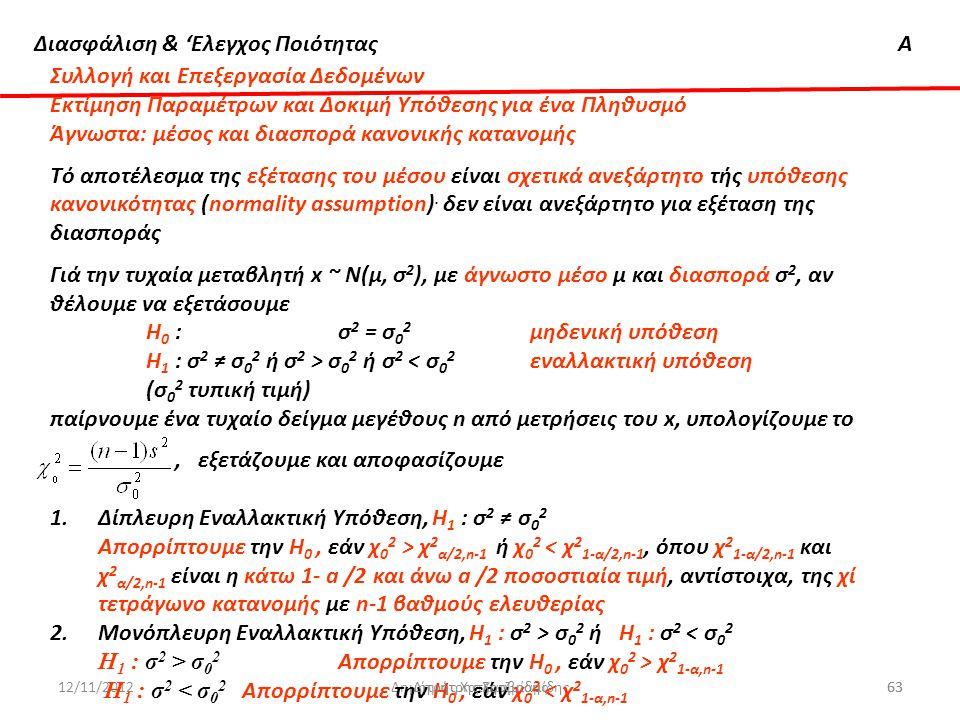Διασφάλιση & 'Ελεγχος ΠοιότηταςΑ 12/11/2012Δημήτρης Χατζηαβραμίδης Συλλογή και Επεξεργασία Δεδομένων Εκτίμηση Παραμέτρων και Δοκιμή Υπόθεσης για ένα Π