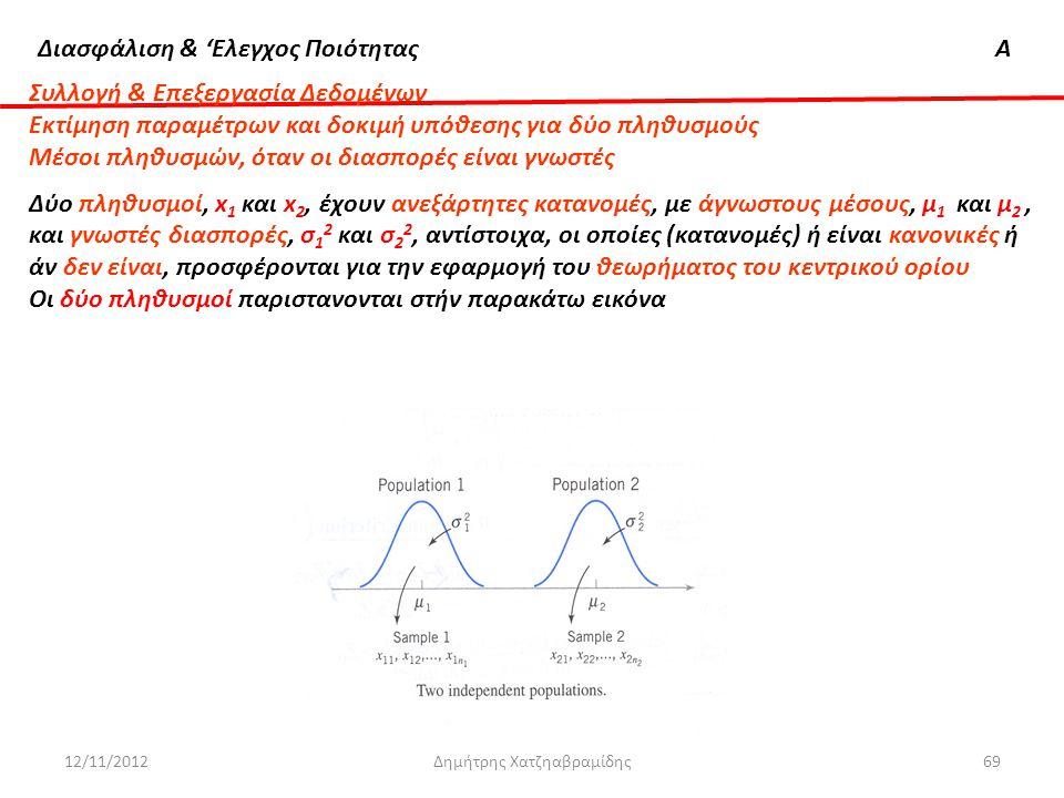 Διασφάλιση & 'Ελεγχος ΠοιότηταςΑ 12/11/2012Δημήτρης Χατζηαβραμίδης69 Συλλογή & Επεξεργασία Δεδομένων Εκτίμηση παραμέτρων και δοκιμή υπόθεσης για δύο π
