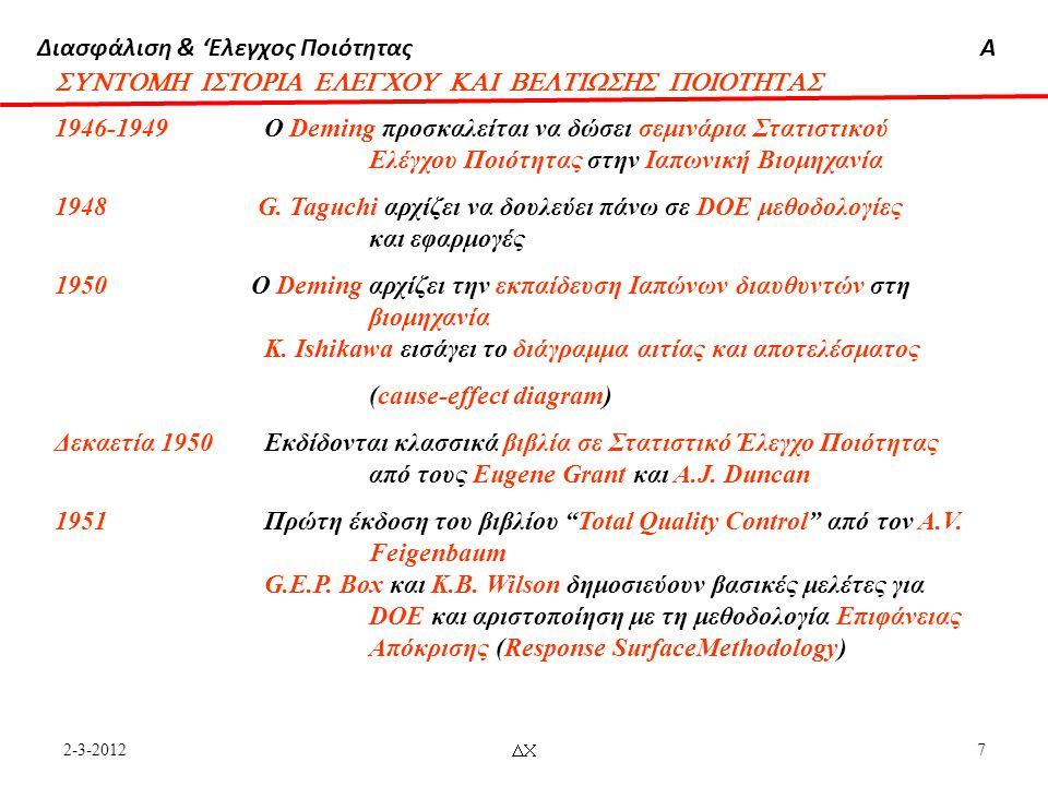Διασφάλιση & 'Ελεγχος ΠοιότηταςΑ 2-3-2012  7  1946-1949O Deming προσκαλείται να δώσει σεμινάρια