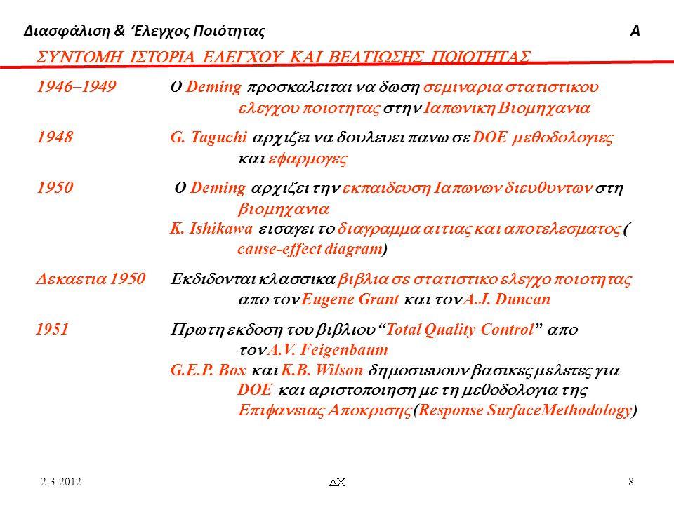 Διασφάλιση & 'Ελεγχος ΠοιότηταςΑ 2-3-2012  8   O Deming 