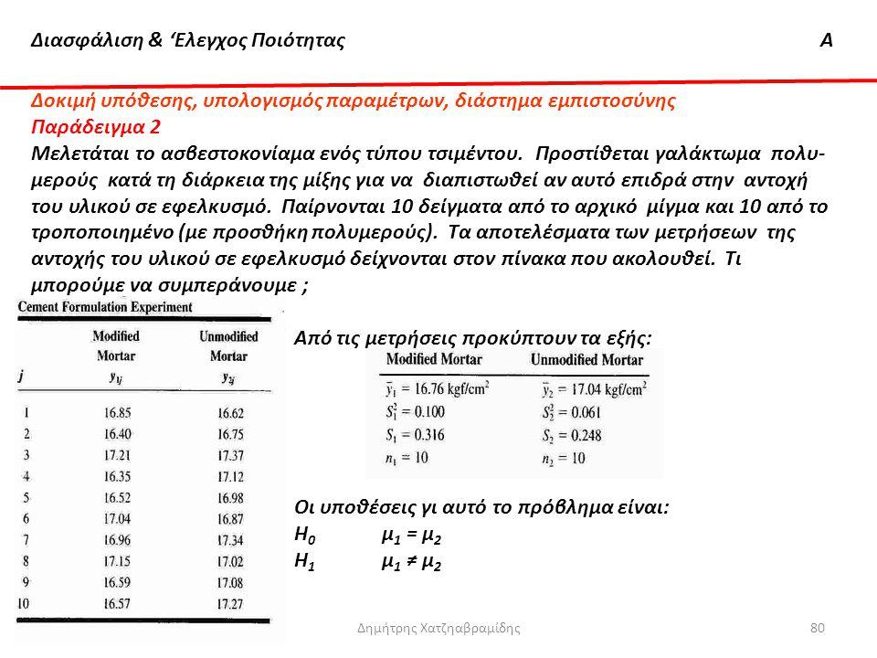 Διασφάλιση & 'Ελεγχος ΠοιότηταςΑ 12/11/2012Δημήτρης Χατζηαβραμίδης80 Δοκιμή υπόθεσης, υπολογισμός παραμέτρων, διάστημα εμπιστοσύνης Παράδειγμα 2 Μελετ