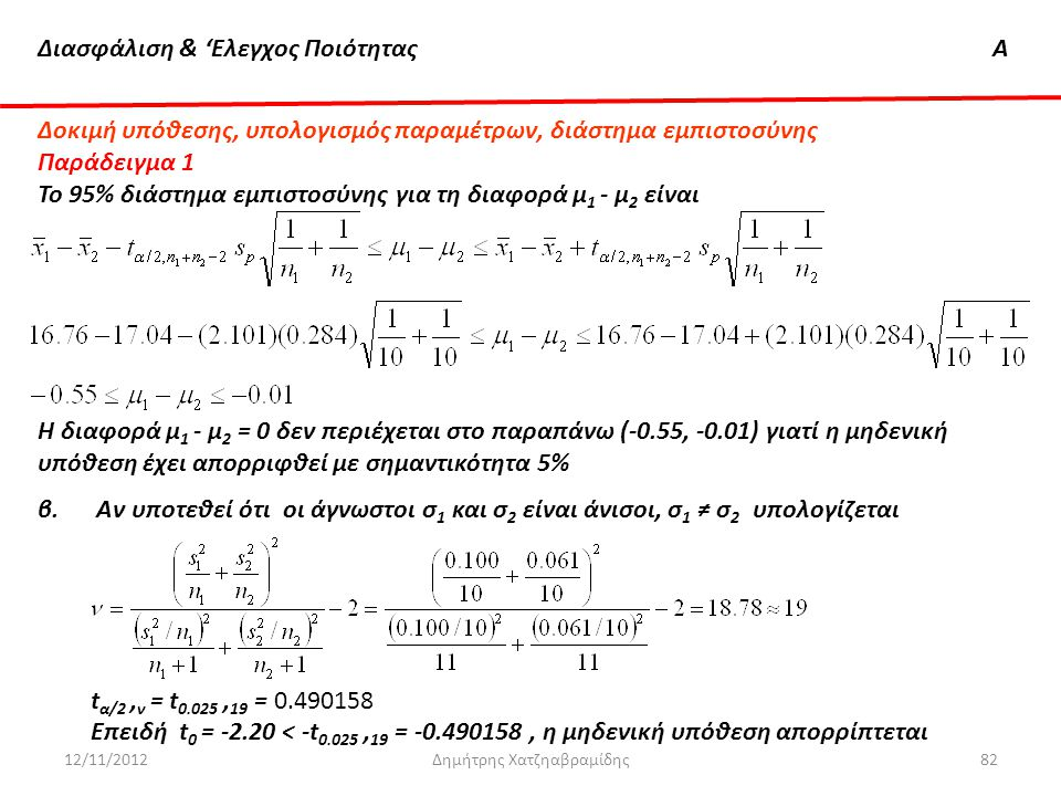 Διασφάλιση & 'Ελεγχος ΠοιότηταςΑ 12/11/2012Δημήτρης Χατζηαβραμίδης82 Δοκιμή υπόθεσης, υπολογισμός παραμέτρων, διάστημα εμπιστοσύνης Παράδειγμα 1 Το 95