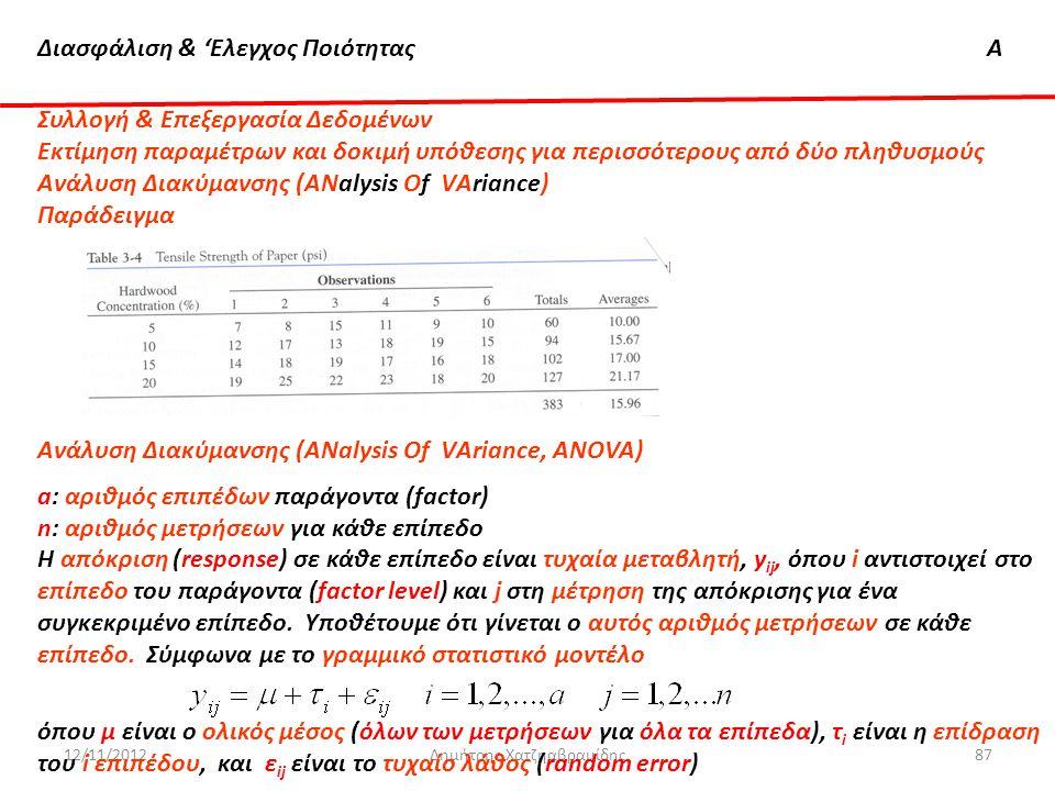 Διασφάλιση & 'Ελεγχος ΠοιότηταςΑ 12/11/2012Δημήτρης Χατζηαβραμίδης87 Συλλογή & Επεξεργασία Δεδομένων Εκτίμηση παραμέτρων και δοκιμή υπόθεσης για περισ