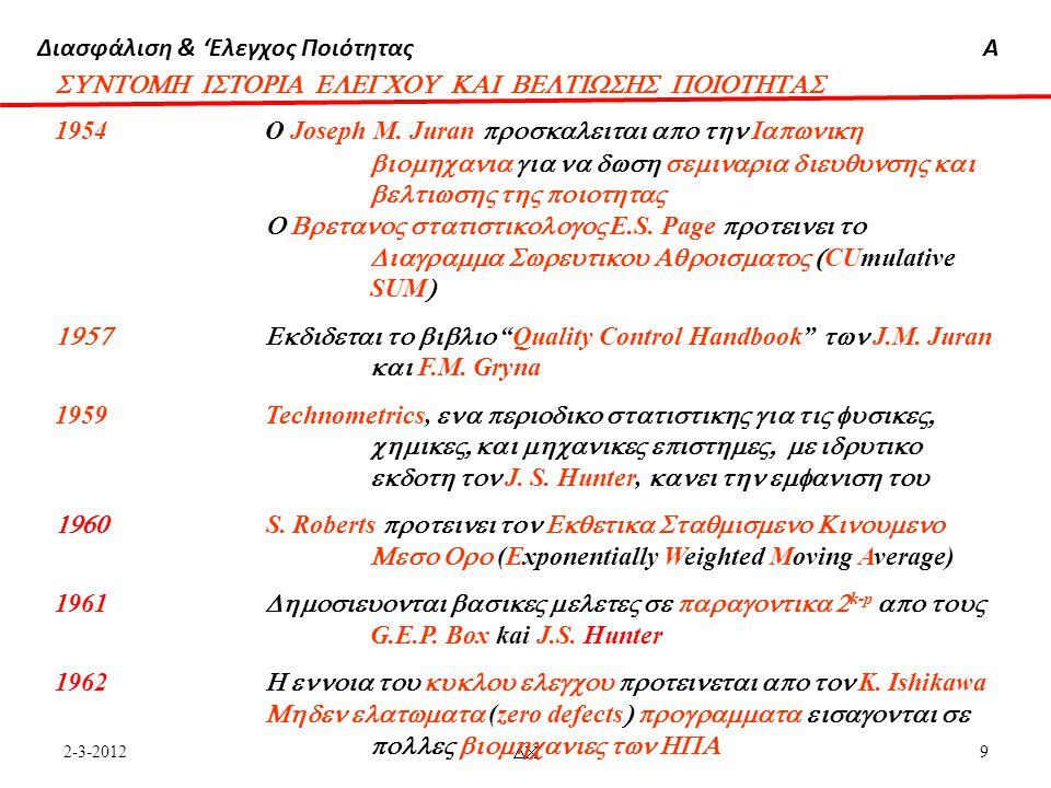 Διασφάλιση & 'Ελεγχος ΠοιότηταςΑ 2-3-2012  9  1954 O Joseph M. Juran 