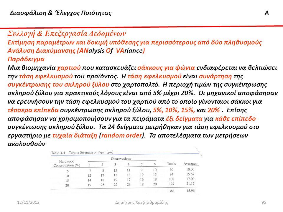 Διασφάλιση & 'Ελεγχος ΠοιότηταςΑ 12/11/2012Δημήτρης Χατζηαβραμίδης95 Συλλογή & Επεξεργασία Δεδομένων Εκτίμηση παραμέτρων και δοκιμή υπόθεσης για περισ