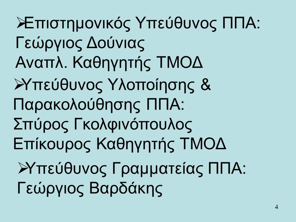4  Υπεύθυνος Υλοποίησης & Παρακολούθησης ΠΠΑ: Σπύρος Γκολφινόπουλος Επίκουρος Καθηγητής ΤΜΟΔ  Υπεύθυνος Γραμματείας ΠΠΑ: Γεώργιος Βαρδάκης  Επιστημ
