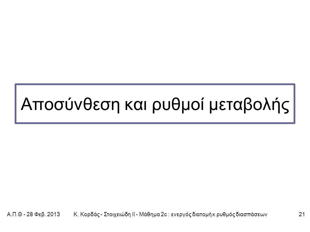 Α.Π.Θ - 28 Φεβ. 2013Κ.