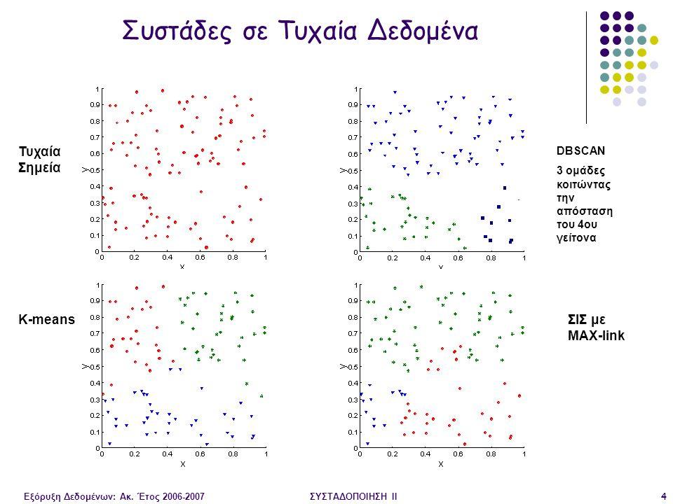 Εξόρυξη Δεδομένων: Ακ. Έτος 2006-2007ΣΥΣΤΑΔΟΠΟΙΗΣΗ ΙΙ75 BIRCH-αλγόριθμος