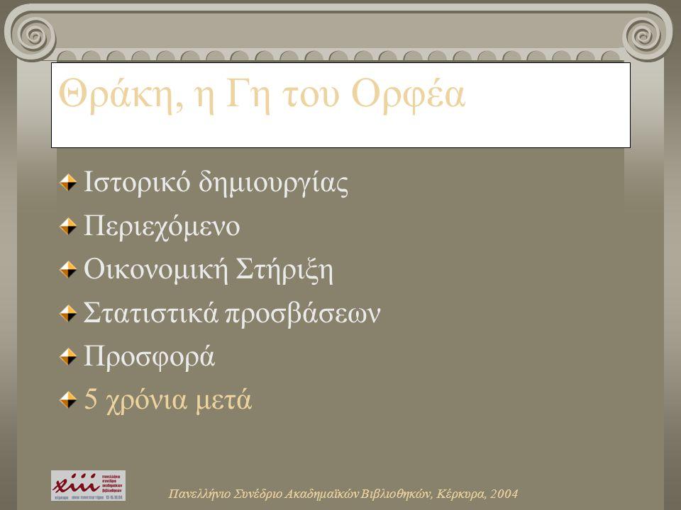 Πανελλήνιο Συνέδριο Ακαδημαϊκών Βιβλιοθηκών, Κέρκυρα, 2004 Θράκη, η Γη του Ορφέα Ιστορικό δημιουργίας Περιεχόμενο Οικονομική Στήριξη Στατιστικά προσβάσεων Προσφορά 5 χρόνια μετά