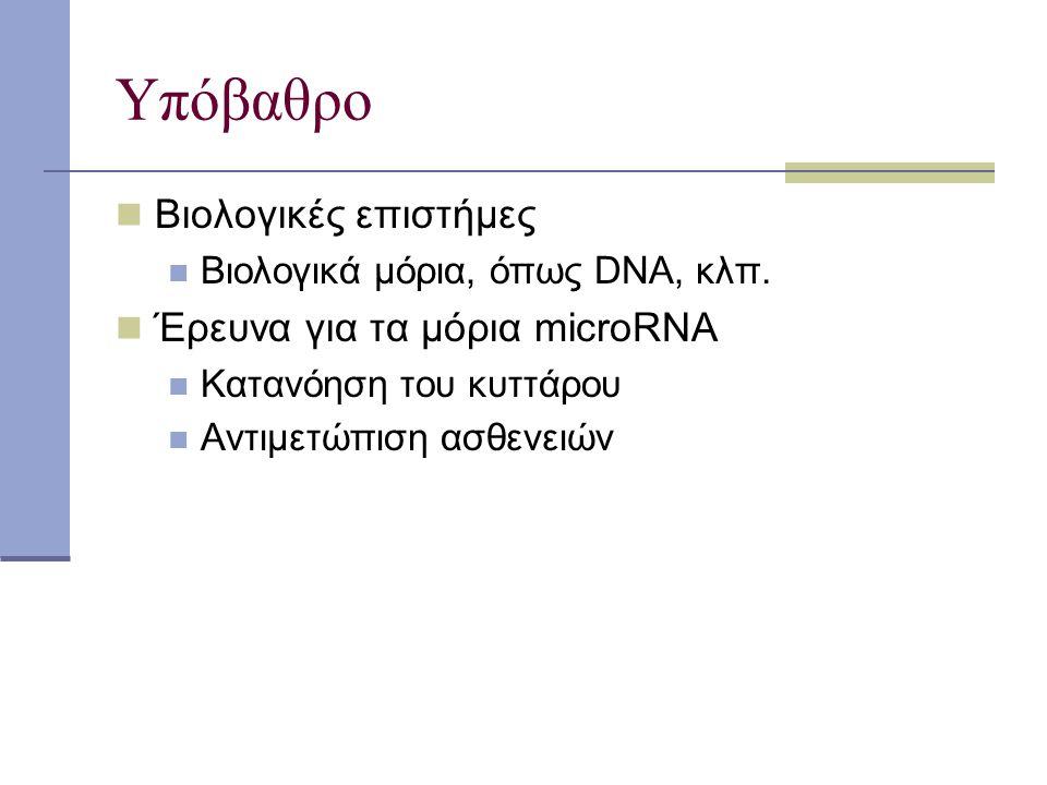 Γενικά Δημιουργία εφαρμογής για την: αναζήτηση και παρουσίαση πληροφοριών για τα microRNA Ενσωμάτωση πρόσθετων δυνατοτήτων: Υπηρεσίες καταγραφής ενεργειών Αγαπημένες αναζητήσεις – σελιδοδείκτες
