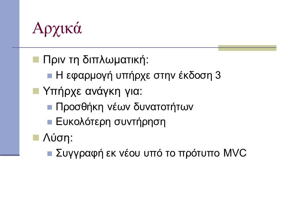 Αρχικά Πριν τη διπλωματική: Η εφαρμογή υπήρχε στην έκδοση 3 Υπήρχε ανάγκη για: Προσθήκη νέων δυνατοτήτων Ευκολότερη συντήρηση Λύση: Συγγραφή εκ νέου υπό το πρότυπο MVC