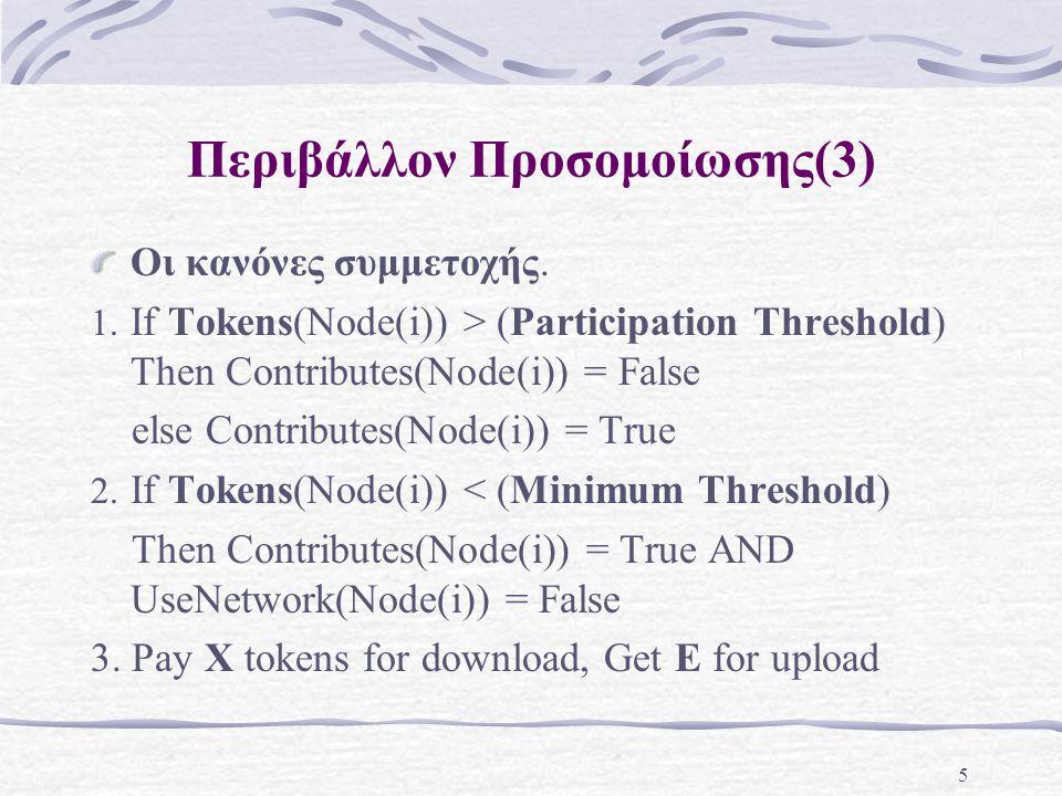 5 Περιβάλλον Προσομοίωσης(3) Οι κανόνες συμμετοχής. 1. If Tokens(Node(i)) > (Participation Threshold) Then Contributes(Node(i)) = False else Contribut