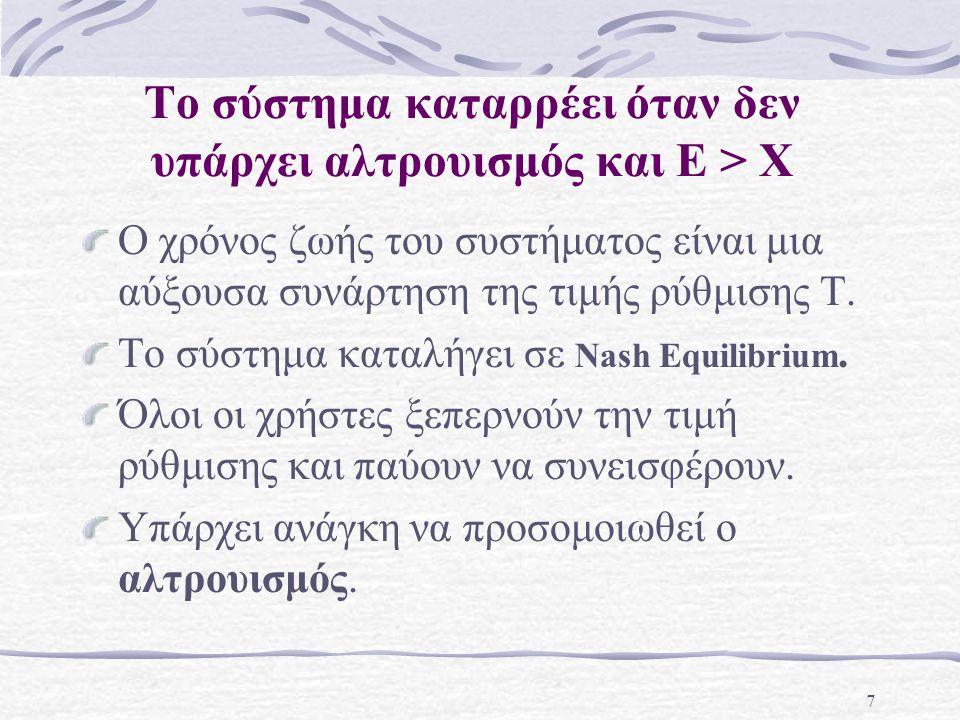 7 Το σύστημα καταρρέει όταν δεν υπάρχει αλτρουισμός και E > X Ο χρόνος ζωής του συστήματος είναι μια αύξουσα συνάρτηση της τιμής ρύθμισης Τ. Το σύστημ