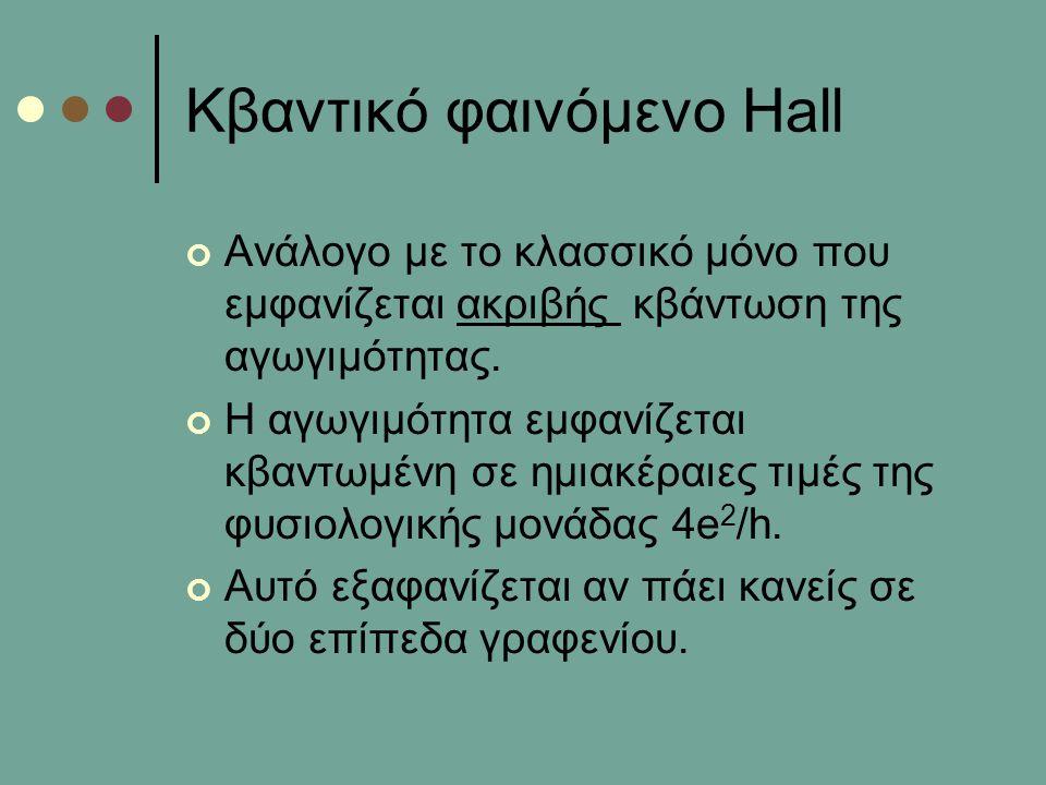 Κβαντικό φαινόμενο Hall Φαινόμενο Hall σε μονό και διπλό επίπεδο γραφενίου