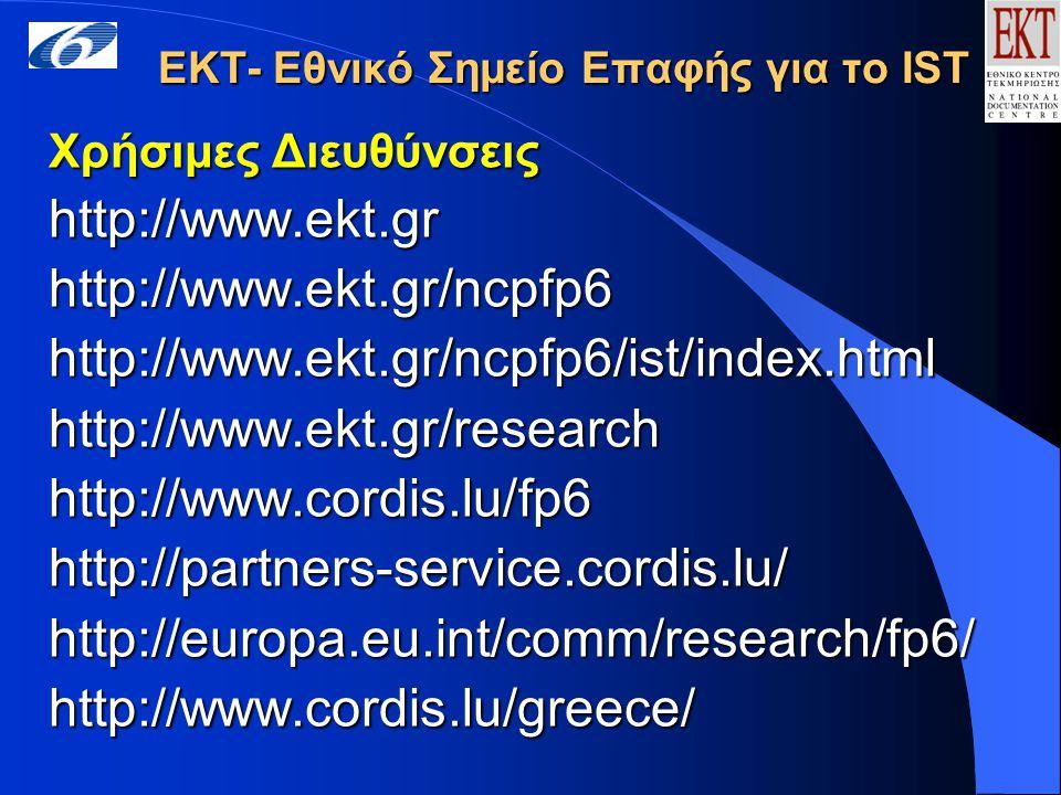 ΕΚΤ- Εθνικό Σημείο Επαφής για το IST Χρήσιμες Διευθύνσεις http://www.ekt.grhttp://www.ekt.gr/ncpfp6http://www.ekt.gr/ncpfp6/ist/index.htmlhttp://www.ekt.gr/researchhttp://www.cordis.lu/fp6http://partners-service.cordis.lu/http://europa.eu.int/comm/research/fp6/http://www.cordis.lu/greece/