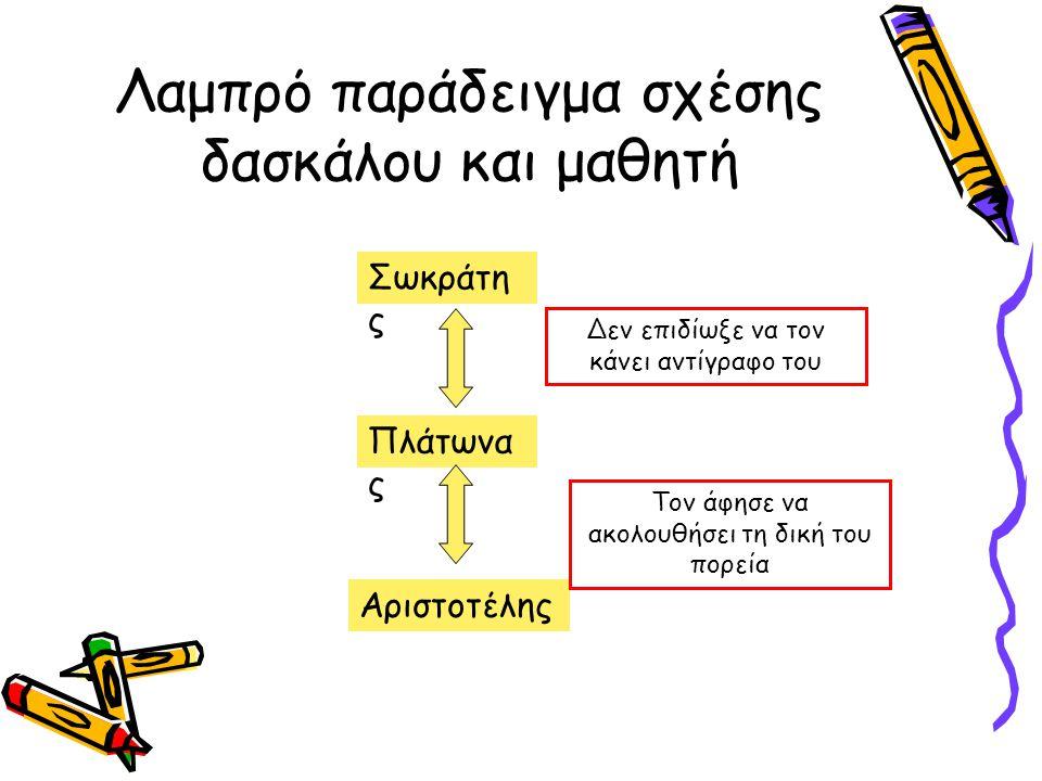 Λαμπρό παράδειγμα σχέσης δασκάλου και μαθητή Σωκράτη ς Πλάτωνα ς Αριστοτέλης Δεν επιδίωξε να τον κάνει αντίγραφο του Τον άφησε να ακολουθήσει τη δική