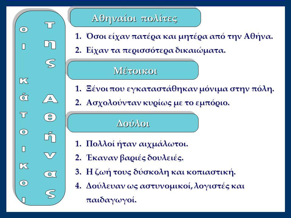 Αθηναίοι πολίτες 1.Ό σοι είχαν πατέρα και μητέρα από την Αθήνα. 2.Ε ίχαν τα περισσότερα δικαιώματα. Μέτοικοι Μέτοικοι 1.Ξ ένοι που εγκαταστάθηκαν μόνι