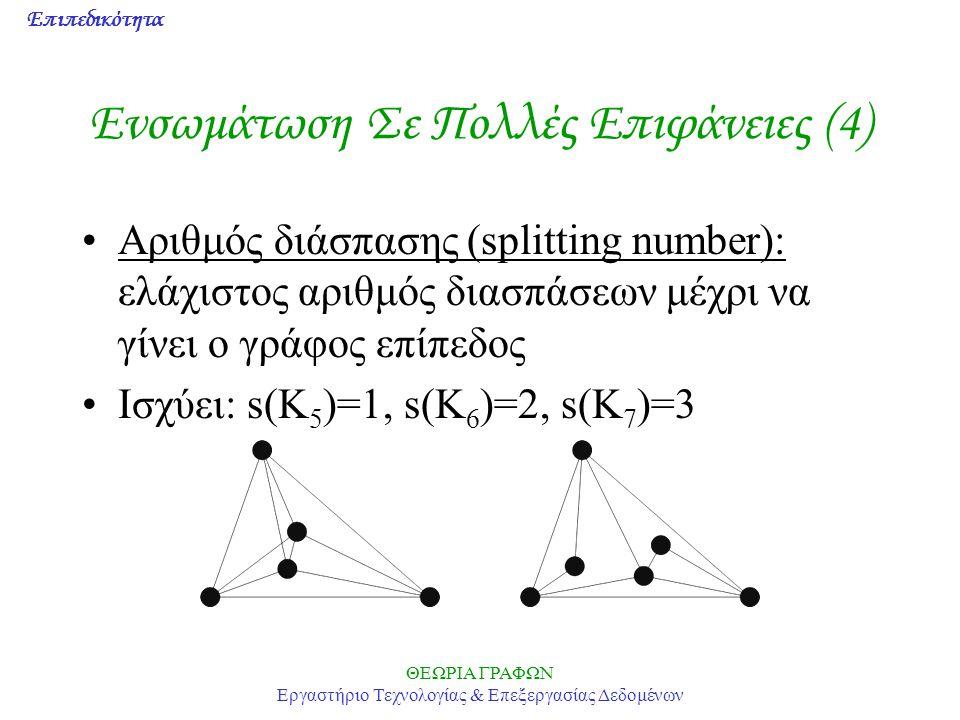 Επιπεδικότητα ΘΕΩΡΙΑ ΓΡΑΦΩΝ Εργαστήριο Τεχνολογίας & Επεξεργασίας Δεδομένων Ενσωμάτωση Σε Πολλές Επιφάνειες (4) Αριθμός διάσπασης (splitting number):