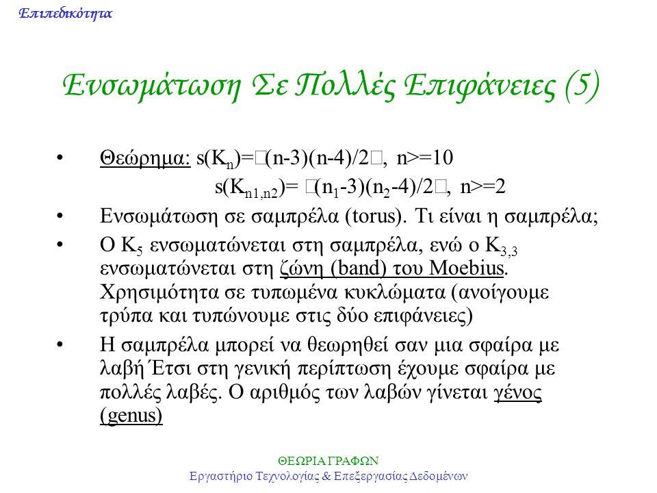 Επιπεδικότητα ΘΕΩΡΙΑ ΓΡΑΦΩΝ Εργαστήριο Τεχνολογίας & Επεξεργασίας Δεδομένων Ενσωμάτωση Σε Πολλές Επιφάνειες (5) Θεώρημα: s(K n )=  (n-3)(n-4)/2 , n>