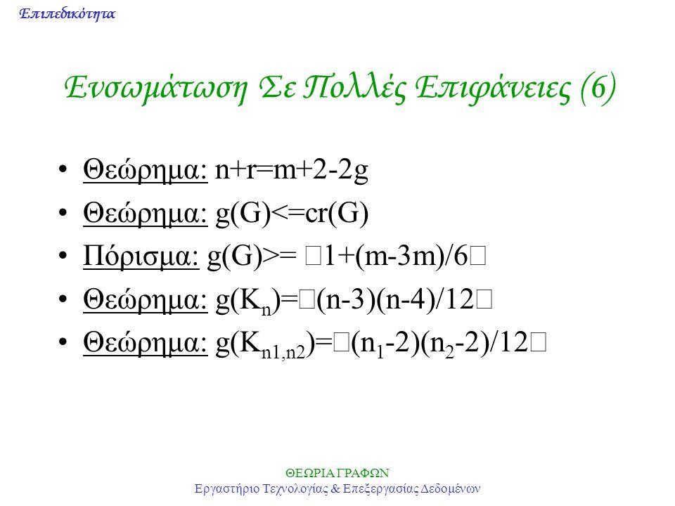 Επιπεδικότητα ΘΕΩΡΙΑ ΓΡΑΦΩΝ Εργαστήριο Τεχνολογίας & Επεξεργασίας Δεδομένων Ενσωμάτωση Σε Πολλές Επιφάνειες (6) Θεώρημα: n+r=m+2-2g Θεώρημα: g(G)<=cr(