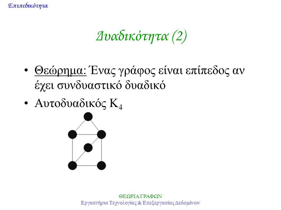 Επιπεδικότητα ΘΕΩΡΙΑ ΓΡΑΦΩΝ Εργαστήριο Τεχνολογίας & Επεξεργασίας Δεδομένων Δυαδικότητα (2) Θεώρημα: Ένας γράφος είναι επίπεδος αν έχει συνδυαστικό δυ