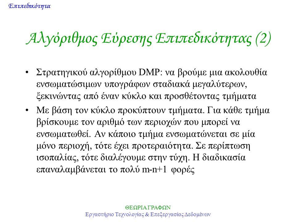 Επιπεδικότητα ΘΕΩΡΙΑ ΓΡΑΦΩΝ Εργαστήριο Τεχνολογίας & Επεξεργασίας Δεδομένων Αλγόριθμος Εύρεσης Επιπεδικότητας (2) Στρατηγικού αλγορίθμου DMP: να βρούμ