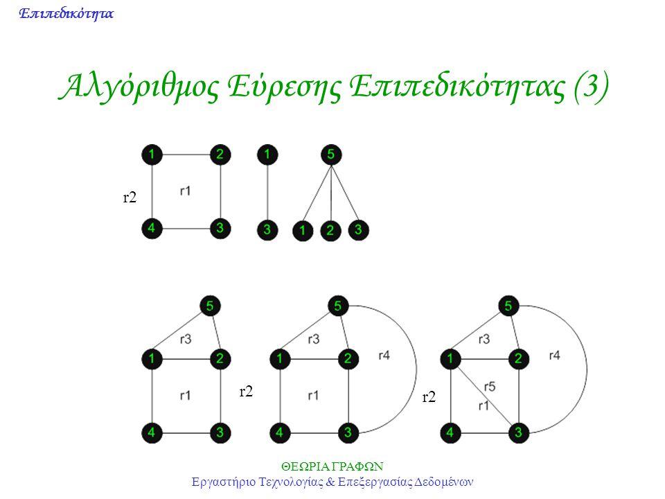 Επιπεδικότητα ΘΕΩΡΙΑ ΓΡΑΦΩΝ Εργαστήριο Τεχνολογίας & Επεξεργασίας Δεδομένων Αλγόριθμος Εύρεσης Επιπεδικότητας (3) r2