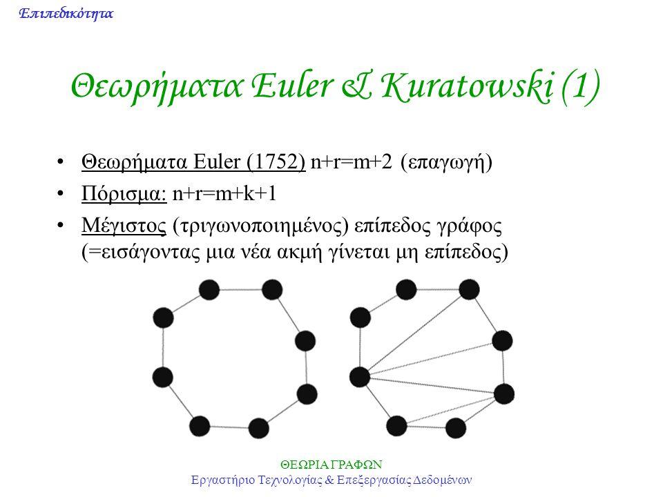 Επιπεδικότητα ΘΕΩΡΙΑ ΓΡΑΦΩΝ Εργαστήριο Τεχνολογίας & Επεξεργασίας Δεδομένων Θεωρήματα Euler & Kuratowski (1) Θεωρήματα Euler (1752) n+r=m+2 (επαγωγή)